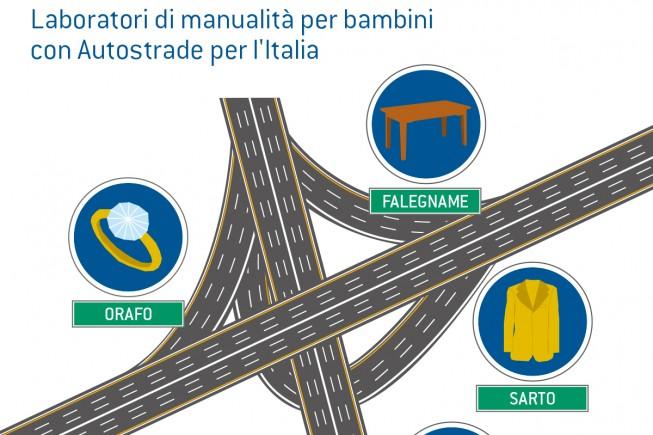 Piccoli artigiani per un giorno con autostrade per l for Piccoli piani artistici per artigiani